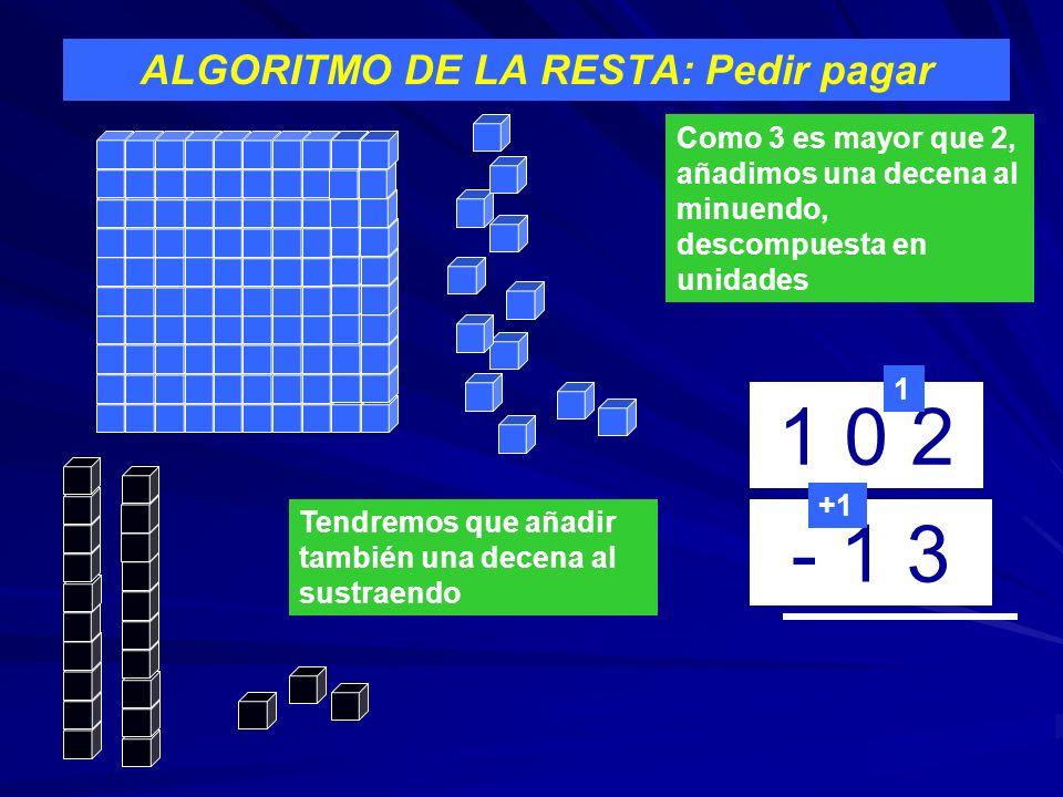 ALGORITMO DE LA RESTA: Pedir pagar 1 0 2 - 1 3 Como 3 es mayor que 2, añadimos una decena al minuendo, descompuesta en unidades 1 Tendremos que añadir
