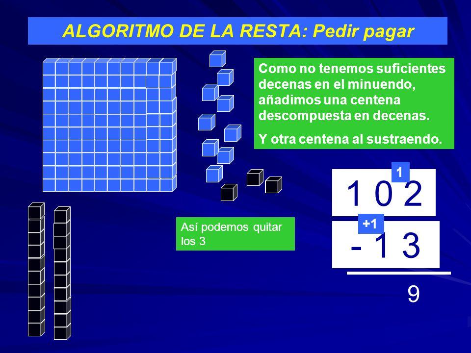 ALGORITMO DE LA RESTA: Pedir pagar 1 0 2 - 1 3 1 Así podemos quitar los 3 9 +1 Como no tenemos suficientes decenas en el minuendo, añadimos una centen