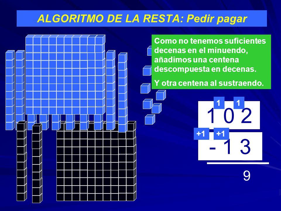 ALGORITMO DE LA RESTA: Pedir pagar 1 0 2 - 1 3 1 9 +1 Como no tenemos suficientes decenas en el minuendo, añadimos una centena descompuesta en decenas