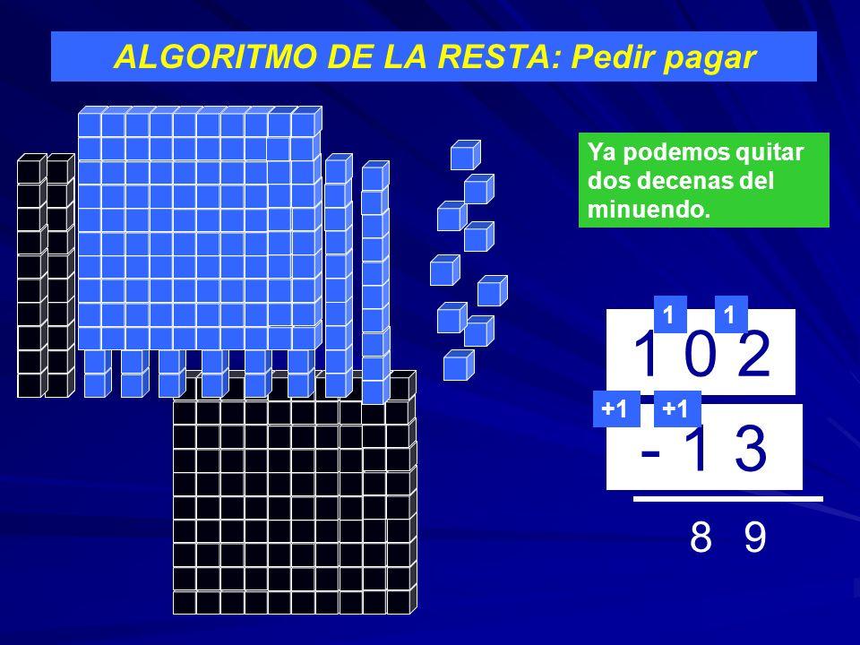 ALGORITMO DE LA RESTA: Pedir pagar 1 0 2 - 1 3 1 9 +1 Ya podemos quitar dos decenas del minuendo. 1 +1 8