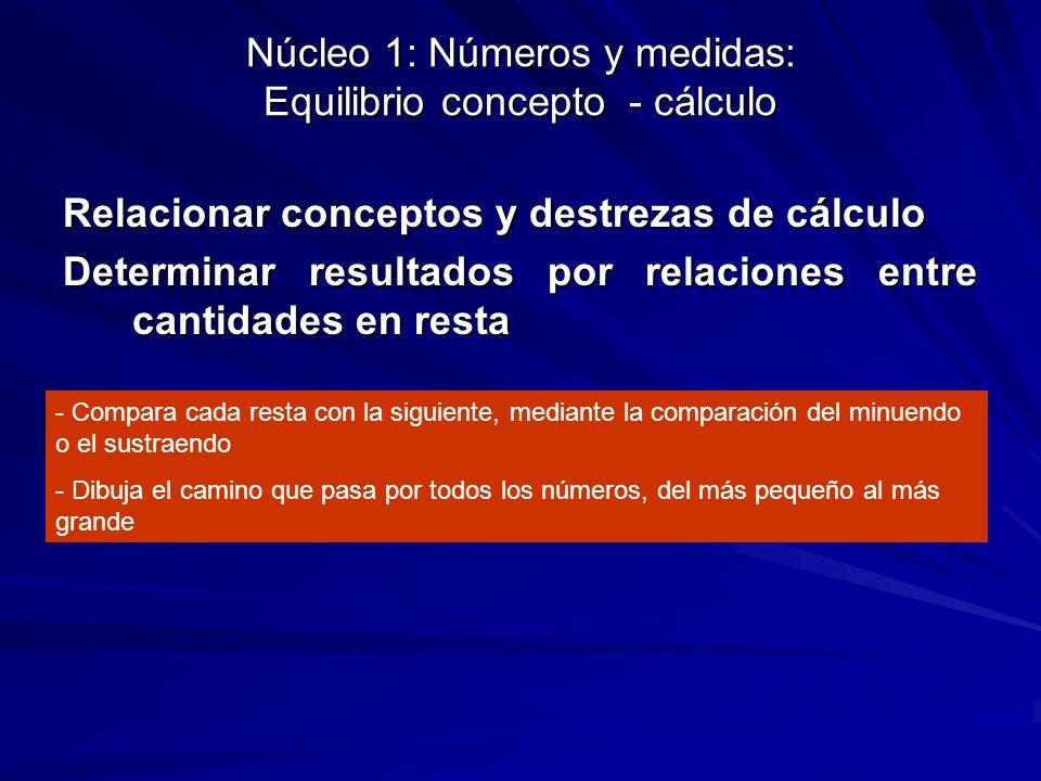 Núcleo 1: Números y medidas: Equilibrio concepto - cálculo Relacionar conceptos y destrezas de cálculo Determinar resultados por relaciones entre cant