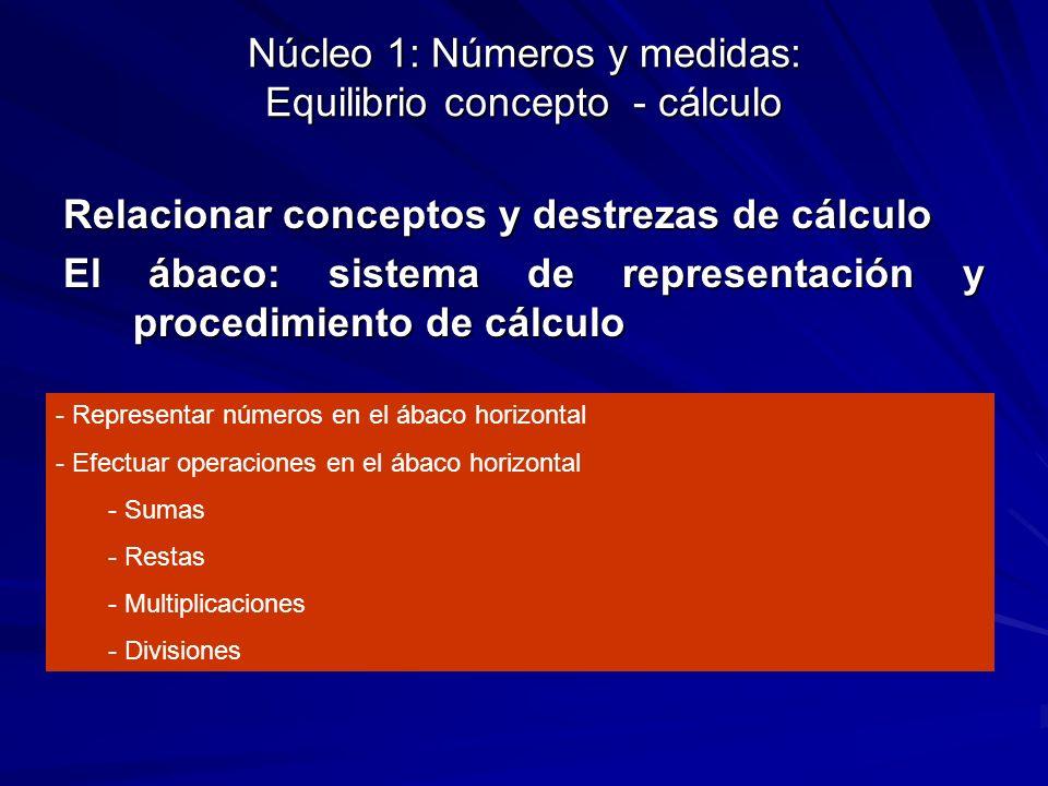 Núcleo 1: Números y medidas: Equilibrio concepto - cálculo Relacionar conceptos y destrezas de cálculo El ábaco: sistema de representación y procedimi