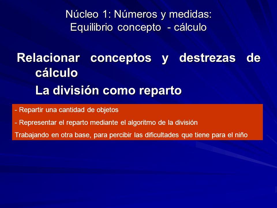 Núcleo 1: Números y medidas: Equilibrio concepto - cálculo Relacionar conceptos y destrezas de cálculo La división como reparto - Repartir una cantida