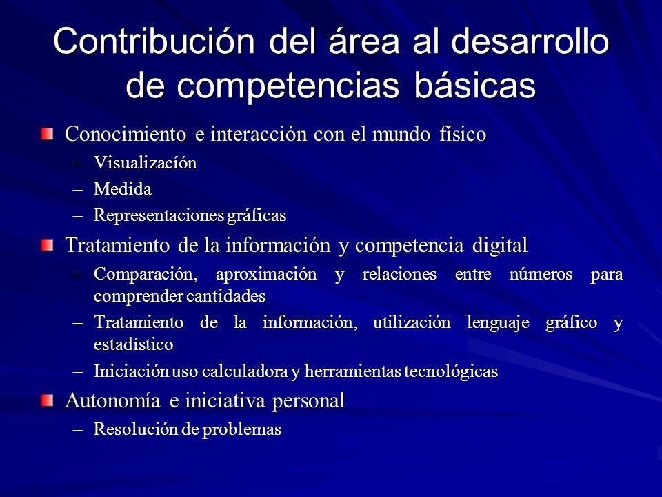 Contribución del área al desarrollo de competencias básicas Conocimiento e interacción con el mundo físico –Visualizacíón –Medida –Representaciones gr