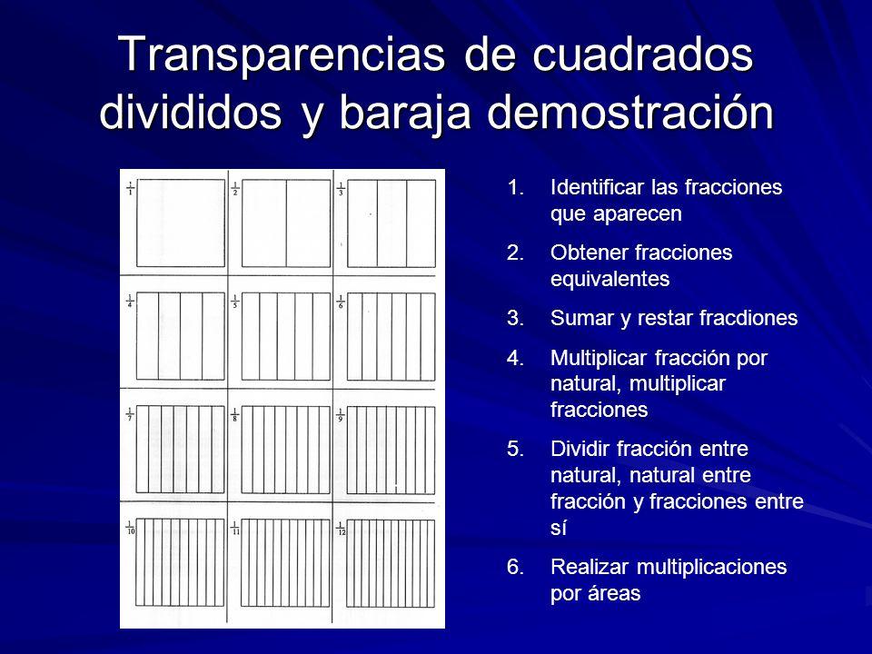 Transparencias de cuadrados divididos y baraja demostración 1.Identificar las fracciones que aparecen 2.Obtener fracciones equivalentes 3.Sumar y rest