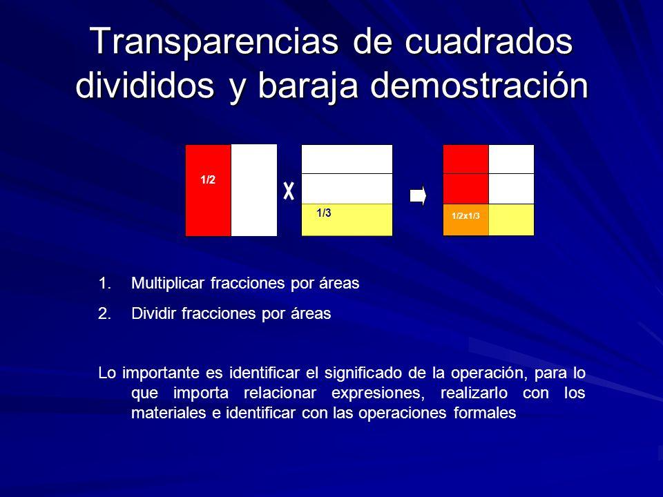 Transparencias de cuadrados divididos y baraja demostración 1.Multiplicar fracciones por áreas 2.Dividir fracciones por áreas Lo importante es identif