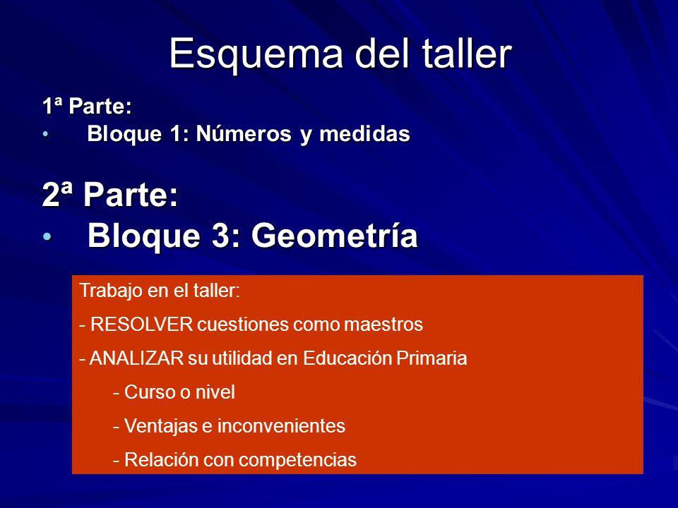 Esquema del taller 1ª Parte: Bloque 1: Números y medidas Bloque 1: Números y medidas 2ª Parte: Bloque 3: Geometría Bloque 3: Geometría Trabajo en el t