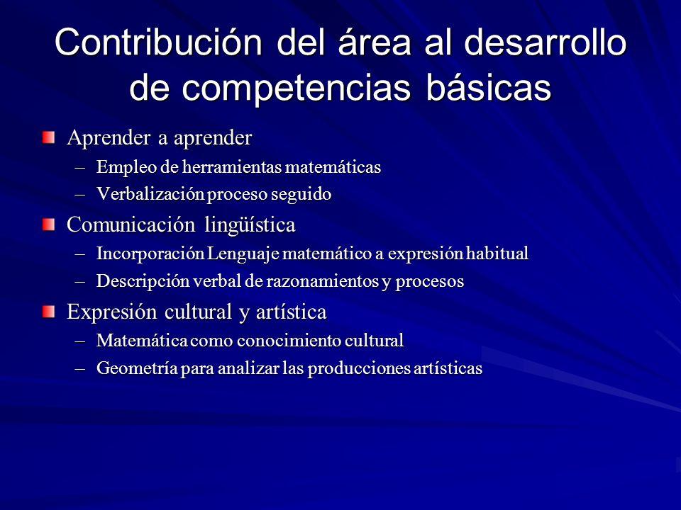 Contribución del área al desarrollo de competencias básicas Aprender a aprender –Empleo de herramientas matemáticas –Verbalización proceso seguido Com