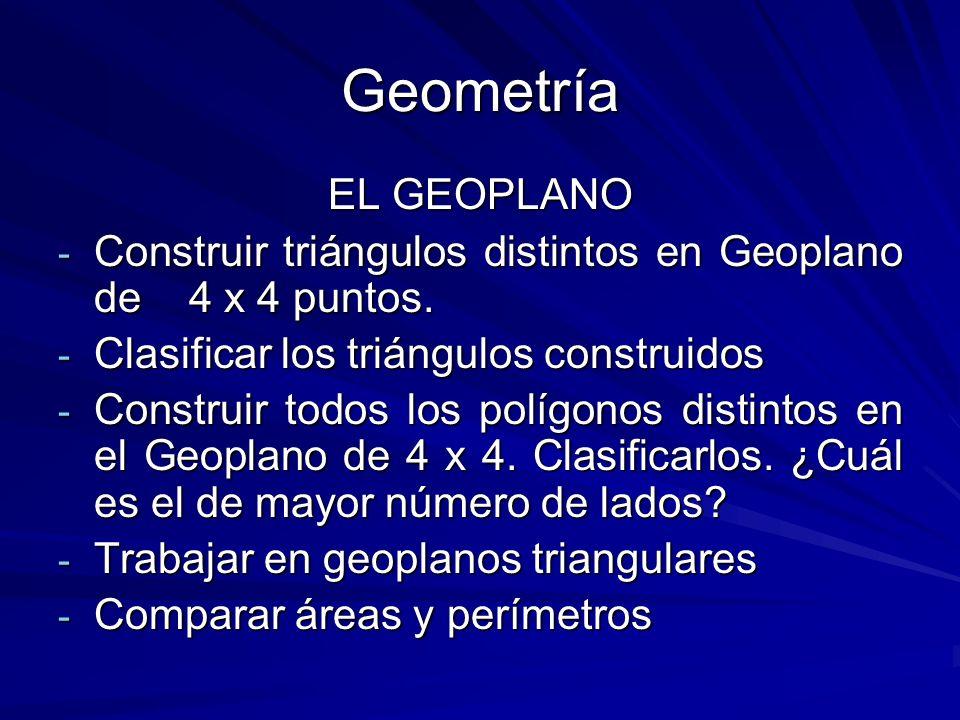 Geometría EL GEOPLANO - Construir triángulos distintos en Geoplano de 4 x 4 puntos. - Clasificar los triángulos construidos - Construir todos los polí