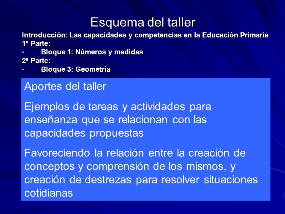 Esquema del taller Introducción: Las capacidades y competencias en la Educación Primaria 1ª Parte: Bloque 1: Números y medidas Bloque 1: Números y med