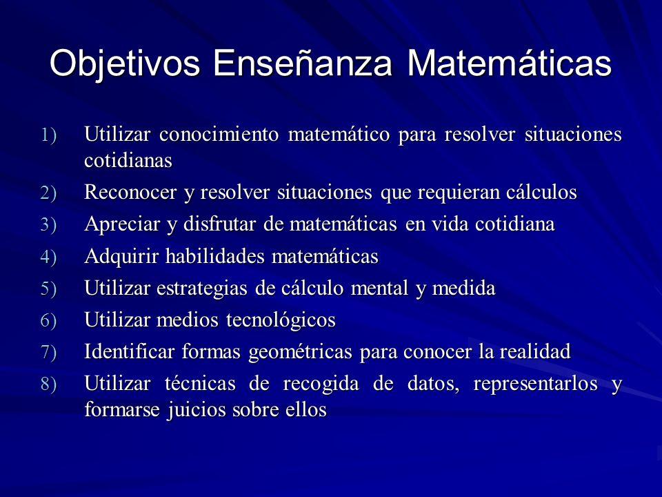 Objetivos Enseñanza Matemáticas 1) Utilizar conocimiento matemático para resolver situaciones cotidianas 2) Reconocer y resolver situaciones que requi