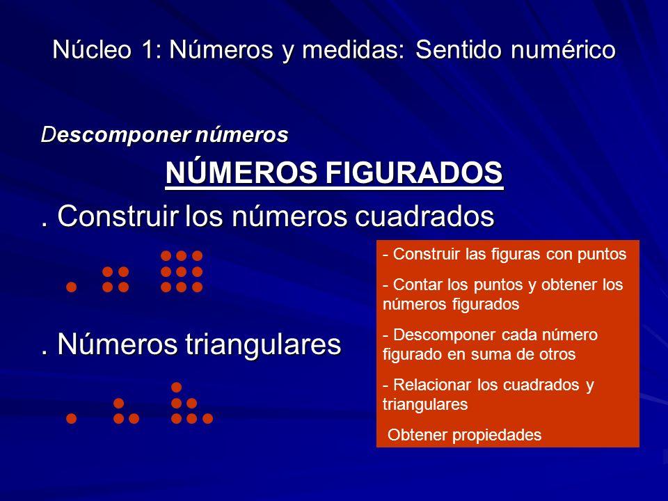 Núcleo 1: Números y medidas: Sentido numérico Descomponer números NÚMEROS FIGURADOS. Construir los números cuadrados. Números triangulares - Construir