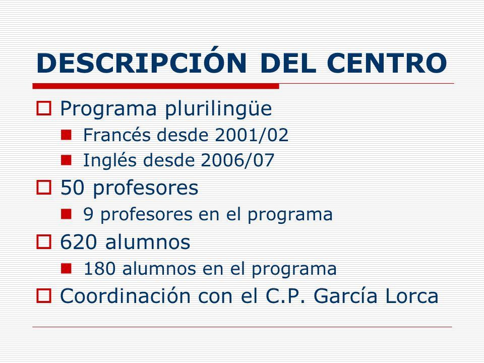 DESCRIPCIÓN DEL CENTRO Programa plurilingüe Francés desde 2001/02 Inglés desde 2006/07 50 profesores 9 profesores en el programa 620 alumnos 180 alumn
