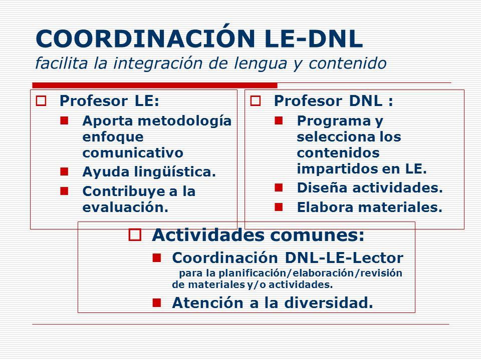 COORDINACIÓN LE-DNL facilita la integración de lengua y contenido Profesor LE: Aporta metodología enfoque comunicativo Ayuda lingüística. Contribuye a