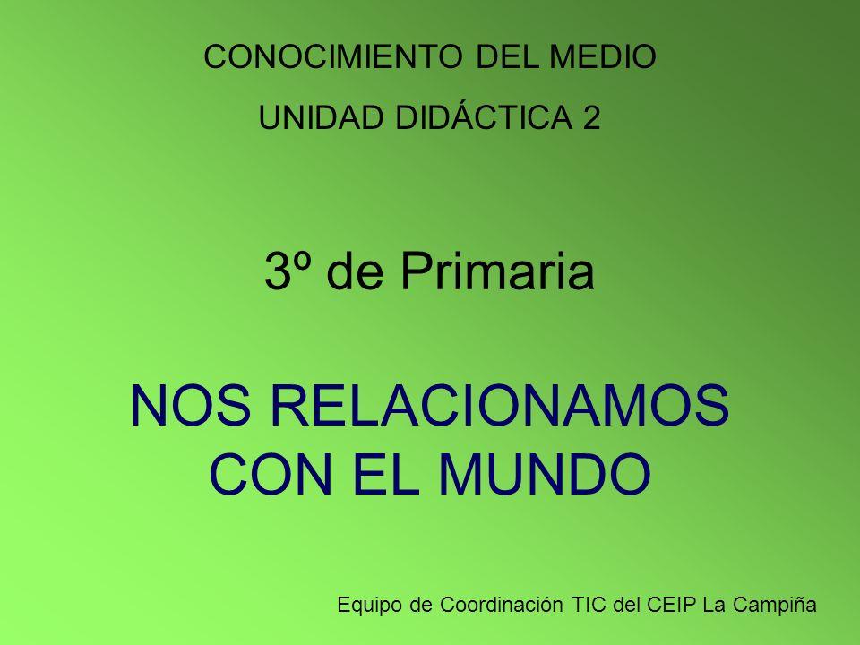 3º de Primaria NOS RELACIONAMOS CON EL MUNDO CONOCIMIENTO DEL MEDIO UNIDAD DIDÁCTICA 2 Equipo de Coordinación TIC del CEIP La Campiña