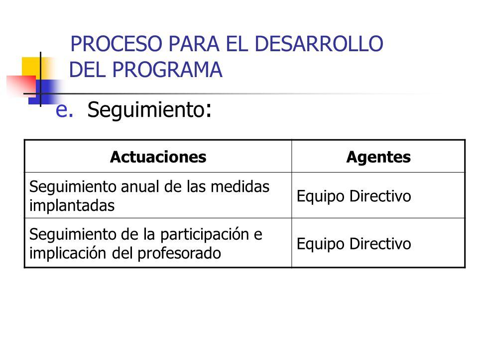e. Seguimiento : ActuacionesAgentes Seguimiento anual de las medidas implantadas Equipo Directivo Seguimiento de la participación e implicación del pr
