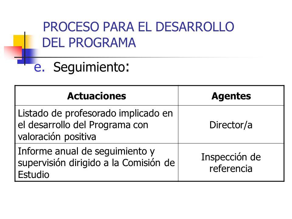 e. Seguimiento : ActuacionesAgentes Listado de profesorado implicado en el desarrollo del Programa con valoración positiva Director/a Informe anual de