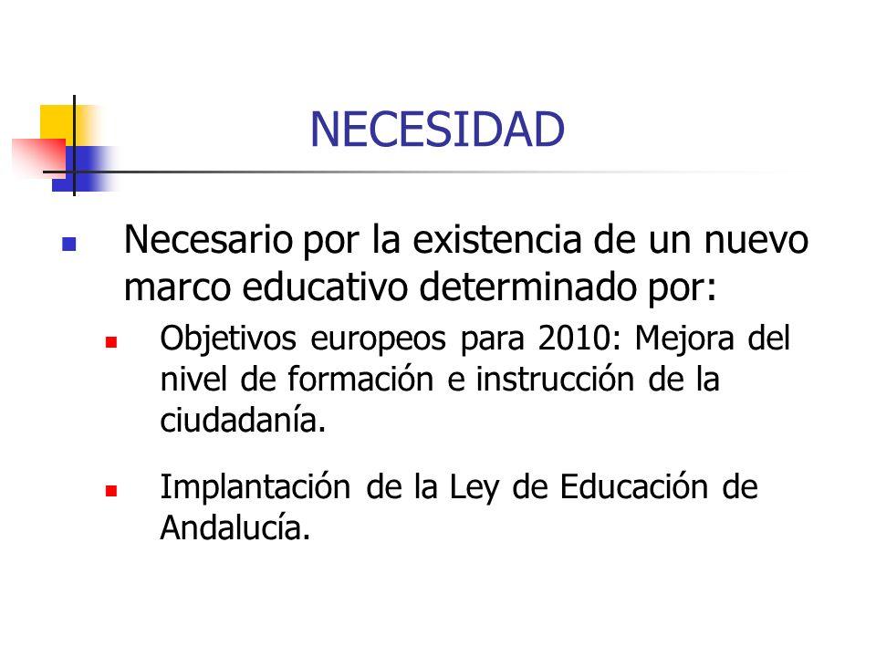 NECESIDAD Necesario por la existencia de un nuevo marco educativo determinado por: Objetivos europeos para 2010: Mejora del nivel de formación e instr