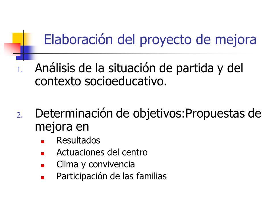 Elaboración del proyecto de mejora 1. Análisis de la situación de partida y del contexto socioeducativo. 2. Determinación de objetivos:Propuestas de m