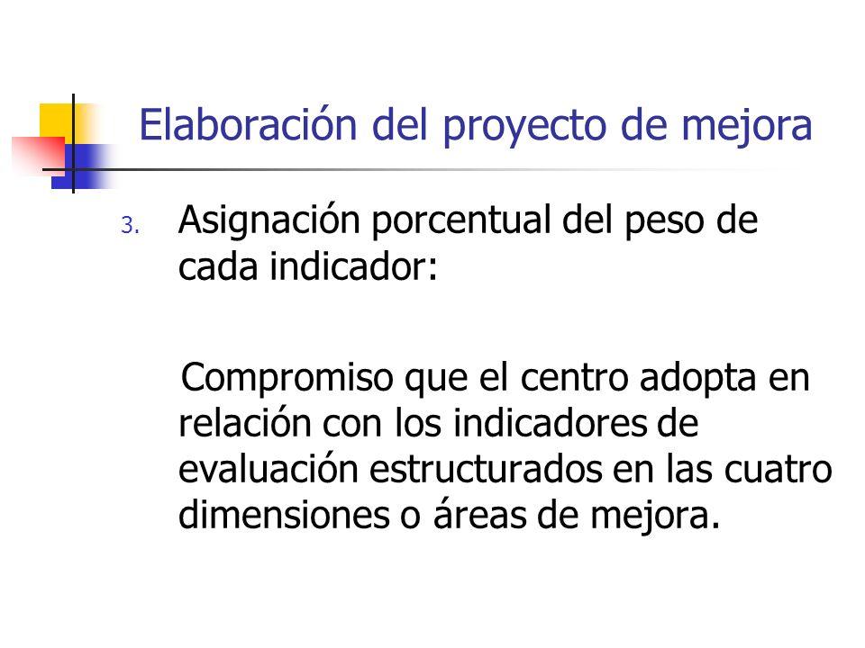 Elaboración del proyecto de mejora 3. Asignación porcentual del peso de cada indicador: Compromiso que el centro adopta en relación con los indicadore