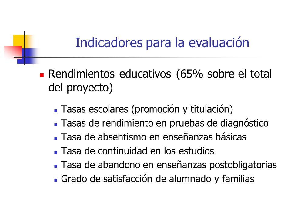 Rendimientos educativos (65% sobre el total del proyecto) Tasas escolares (promoción y titulación) Tasas de rendimiento en pruebas de diagnóstico Tasa