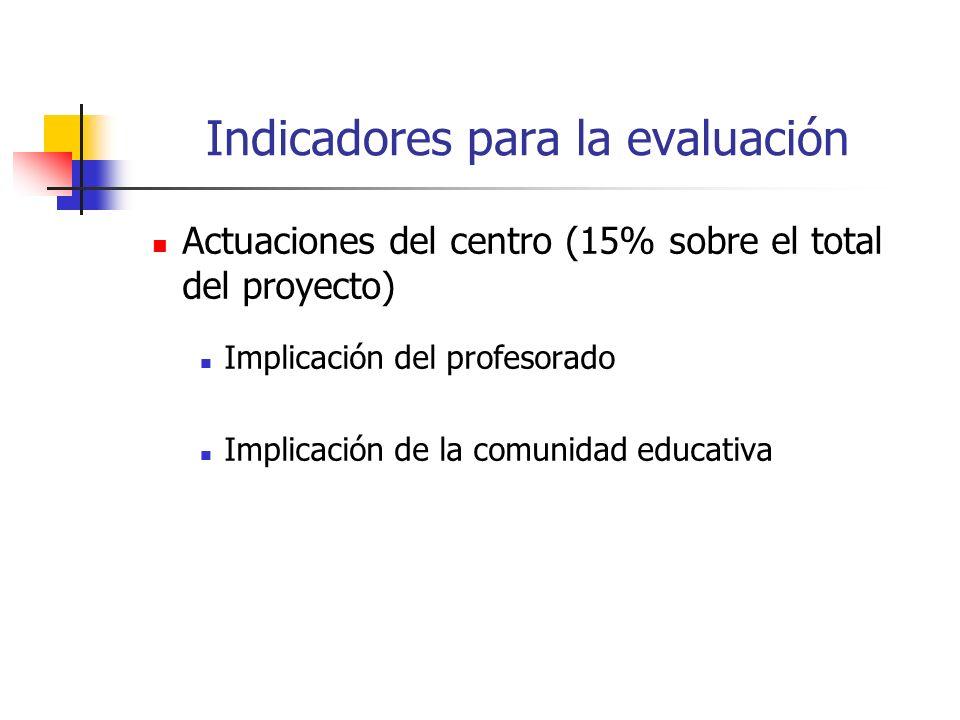 Actuaciones del centro (15% sobre el total del proyecto) Implicación del profesorado Implicación de la comunidad educativa Indicadores para la evaluac