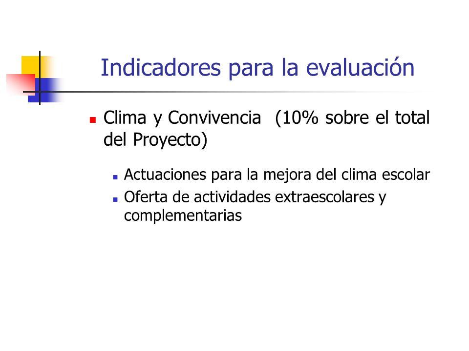 Clima y Convivencia (10% sobre el total del Proyecto) Actuaciones para la mejora del clima escolar Oferta de actividades extraescolares y complementarias Indicadores para la evaluación