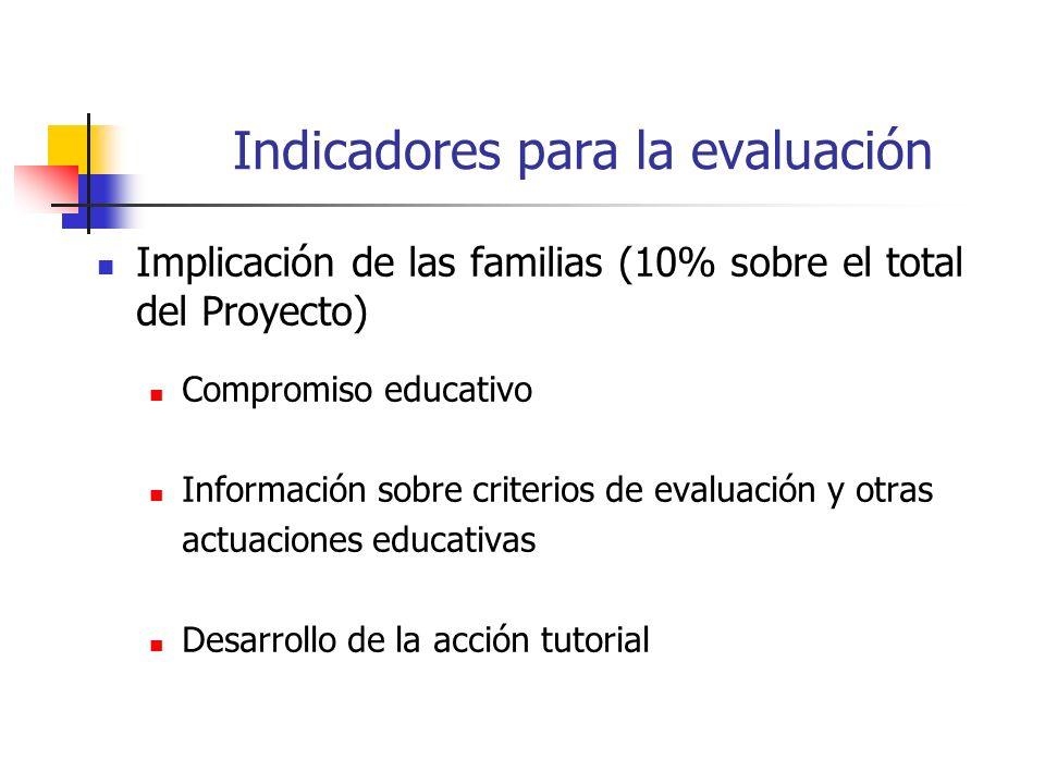 Implicación de las familias (10% sobre el total del Proyecto) Compromiso educativo Información sobre criterios de evaluación y otras actuaciones educativas Desarrollo de la acción tutorial Indicadores para la evaluación