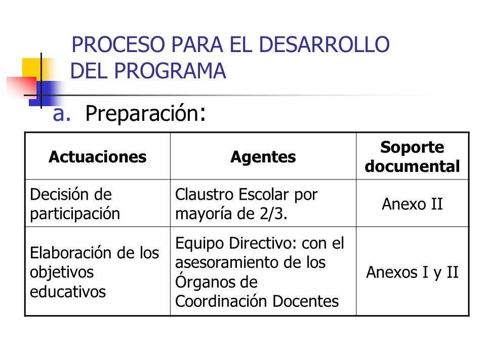PROCESO PARA EL DESARROLLO DEL PROGRAMA a.