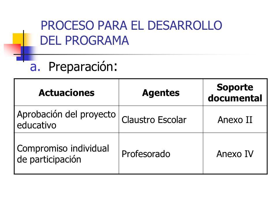 a. Preparación : ActuacionesAgentes Soporte documental Aprobación del proyecto educativo Claustro EscolarAnexo II Compromiso individual de participaci