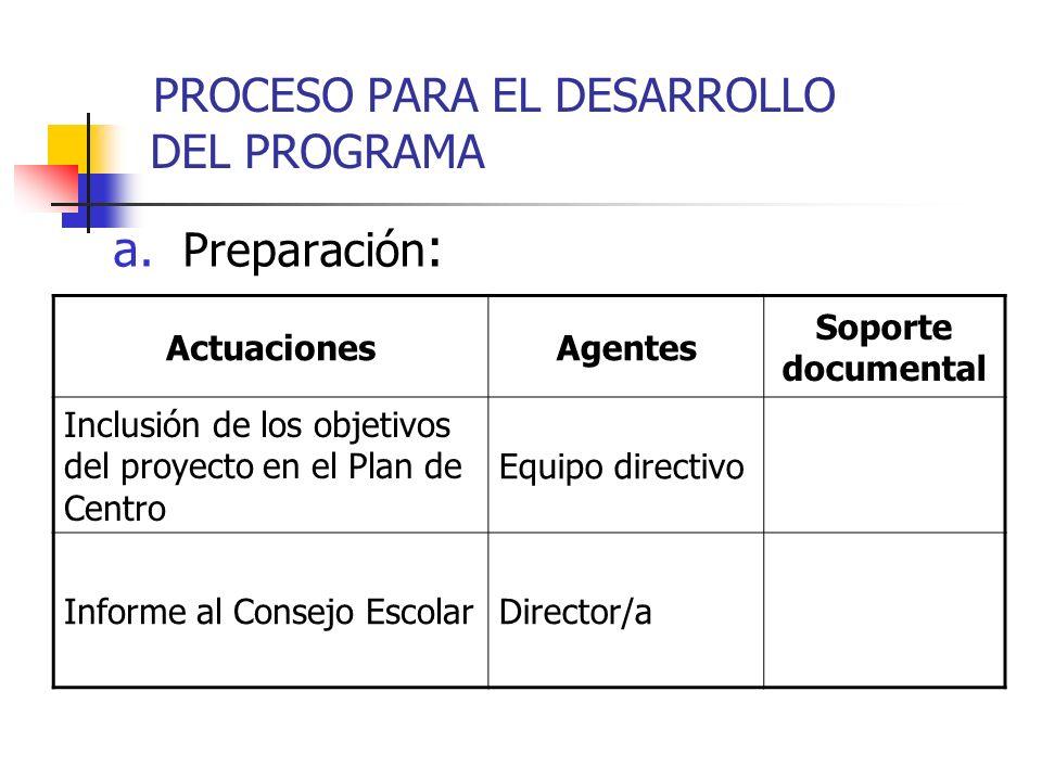 a. Preparación : ActuacionesAgentes Soporte documental Inclusión de los objetivos del proyecto en el Plan de Centro Equipo directivo Informe al Consej
