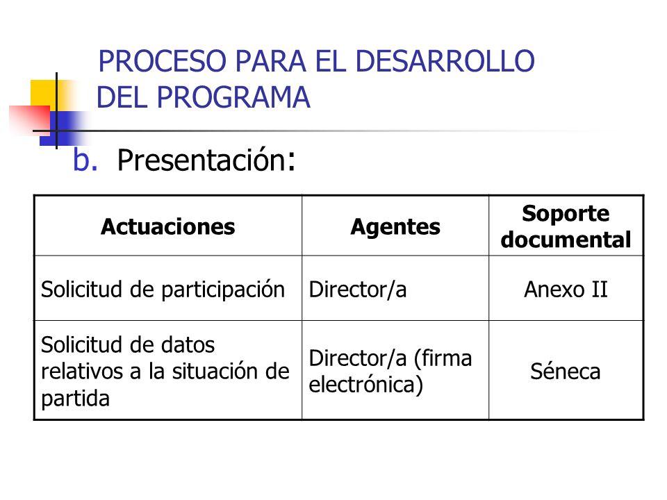 b. Presentación : ActuacionesAgentes Soporte documental Solicitud de participaciónDirector/aAnexo II Solicitud de datos relativos a la situación de pa