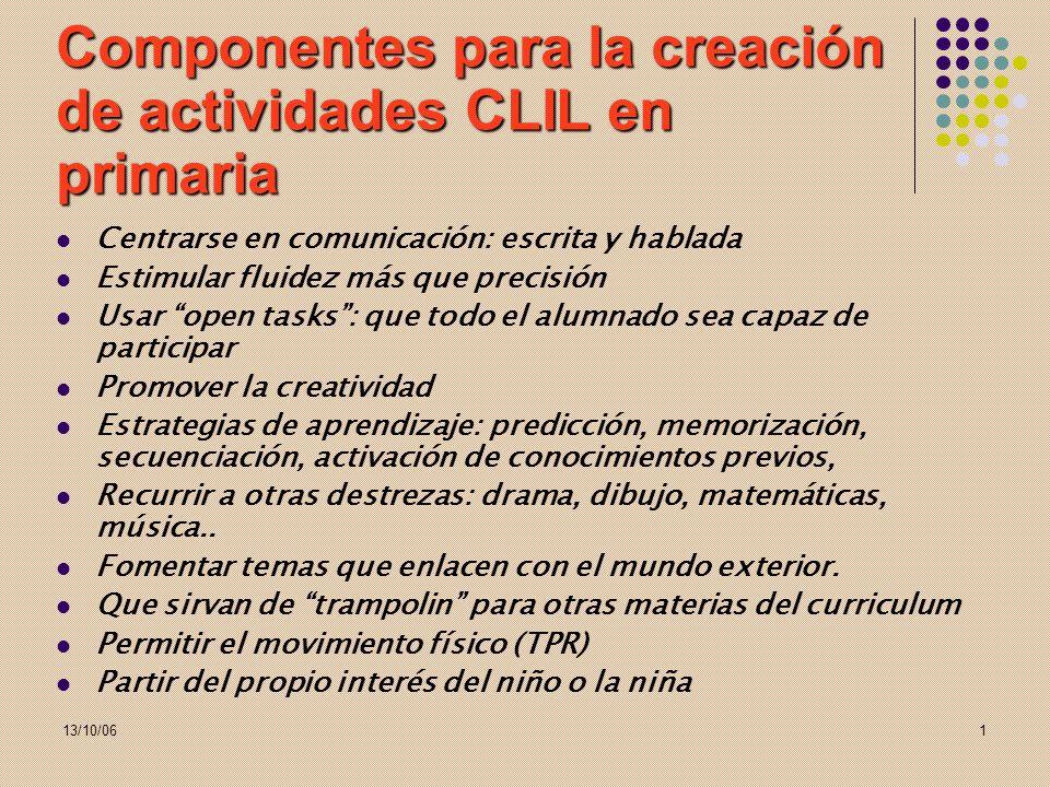 13/10/061 Componentes para la creación de actividades CLIL en primaria Centrarse en comunicación: escrita y hablada Estimular fluidez más que precisió