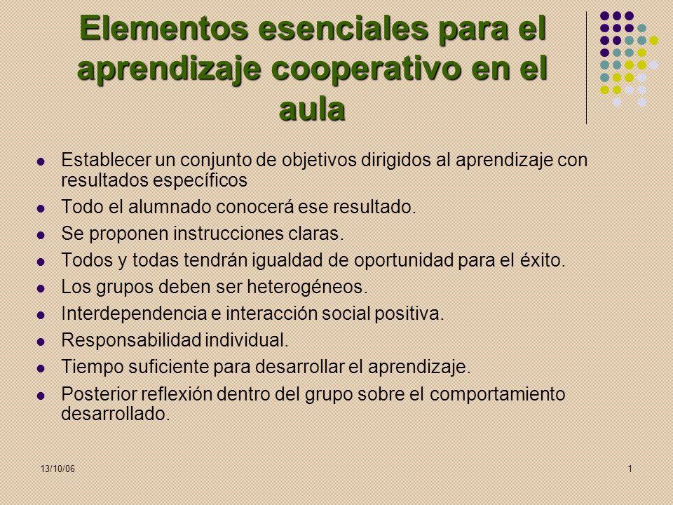 13/10/061 Elementos esenciales para el aprendizaje cooperativo en el aula Establecer un conjunto de objetivos dirigidos al aprendizaje con resultados