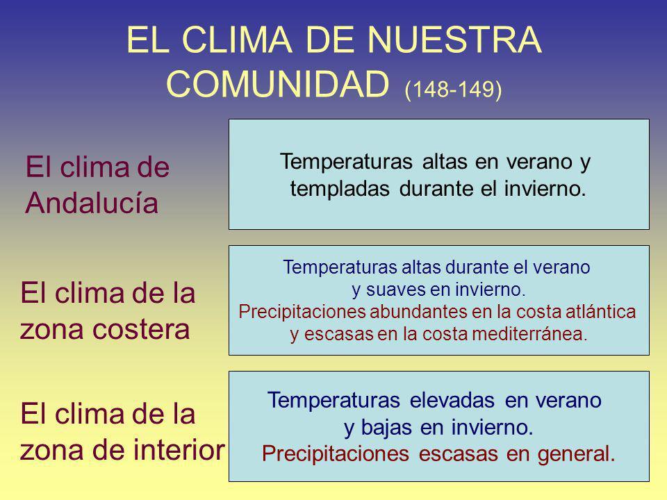 EL CLIMA DE NUESTRA COMUNIDAD (148-149) El clima de Andalucía El clima de la zona costera El clima de la zona de interior Temperaturas altas en verano