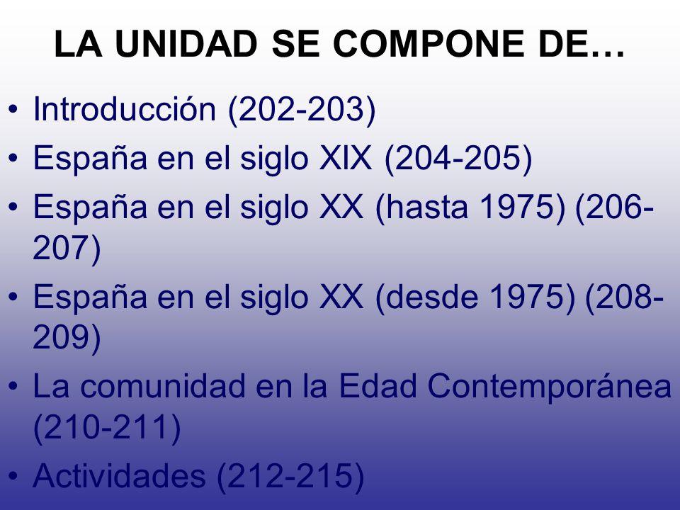 LA UNIDAD SE COMPONE DE… Introducción (202-203) España en el siglo XIX (204-205) España en el siglo XX (hasta 1975) (206- 207) España en el siglo XX (
