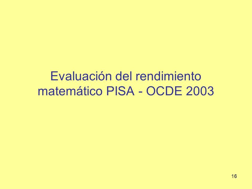 16 Evaluación del rendimiento matemático PISA - OCDE 2003