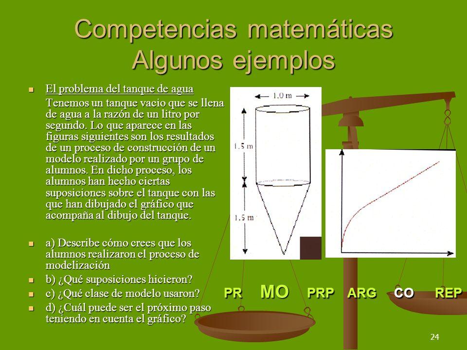 24 Competencias matemáticas Algunos ejemplos El problema del tanque de agua El problema del tanque de agua Tenemos un tanque vacio que se llena de agu