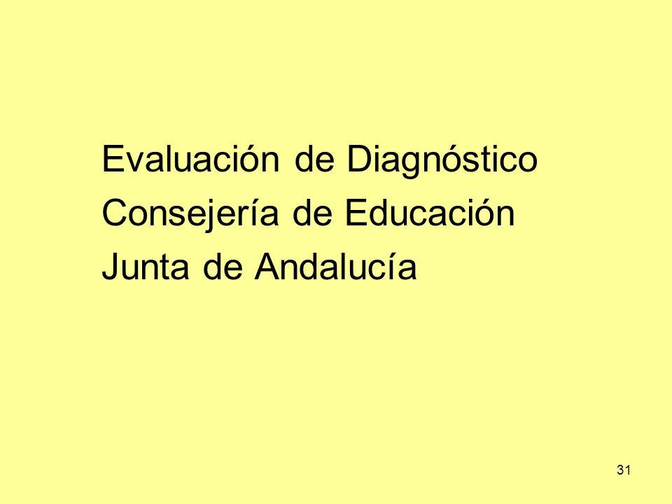 31 Evaluación de Diagnóstico Consejería de Educación Junta de Andalucía