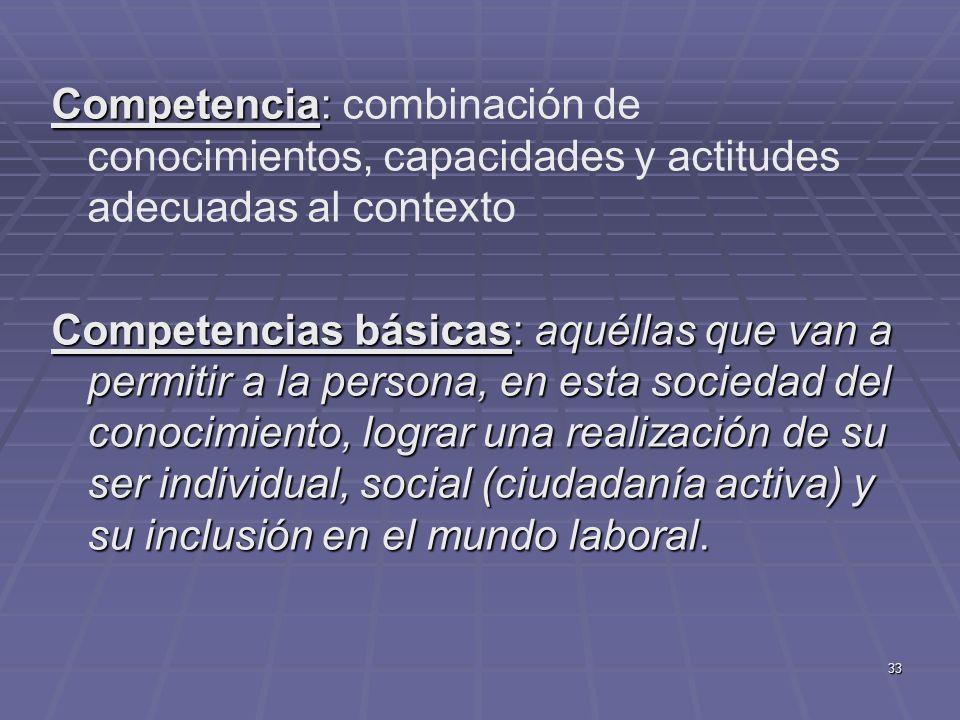 33 Competencia: Competencia: combinación de conocimientos, capacidades y actitudes adecuadas al contexto Competencias básicas: aquéllas que van a perm