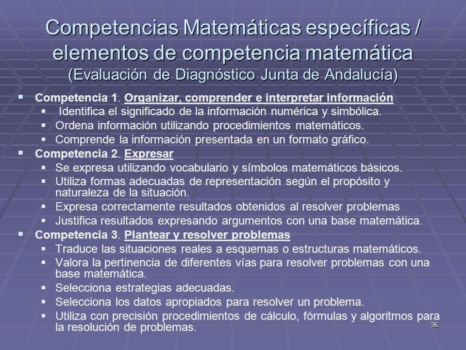 36 Competencias Matemáticas específicas / elementos de competencia matemática (Evaluación de Diagnóstico Junta de Andalucía) Competencia 1. Organizar,