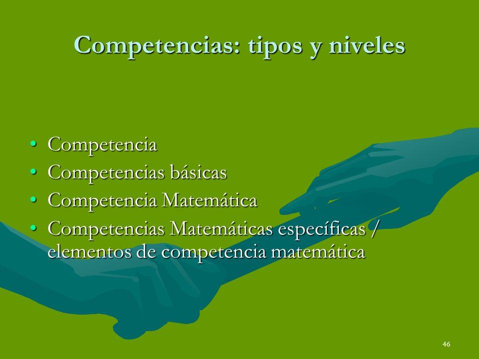 46 Competencias: tipos y niveles CompetenciaCompetencia Competencias básicasCompetencias básicas Competencia MatemáticaCompetencia Matemática Competen