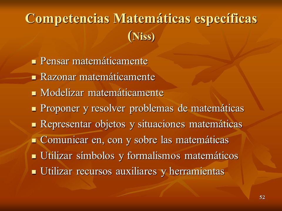 52 Competencias Matemáticas específicas ( Niss) Pensar matemáticamente Pensar matemáticamente Razonar matemáticamente Razonar matemáticamente Modeliza