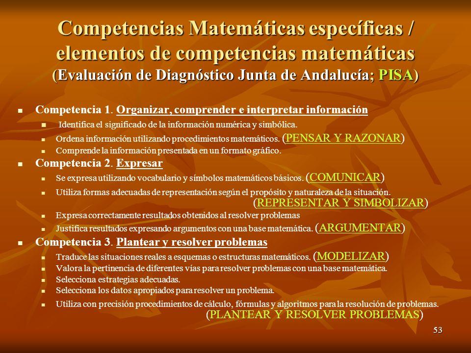53 Competencia 1. Organizar, comprender e interpretar información Identifica el significado de la información numérica y simbólica. Ordena información