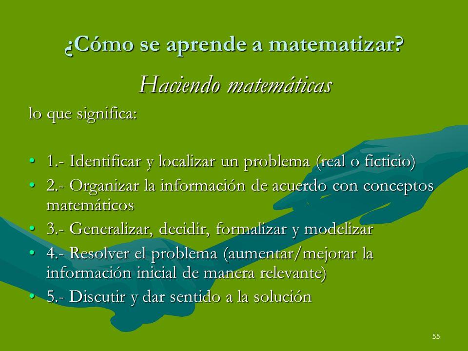 55 ¿Cómo se aprende a matematizar? Haciendo matemáticas lo que significa: 1.- Identificar y localizar un problema (real o ficticio)1.- Identificar y l