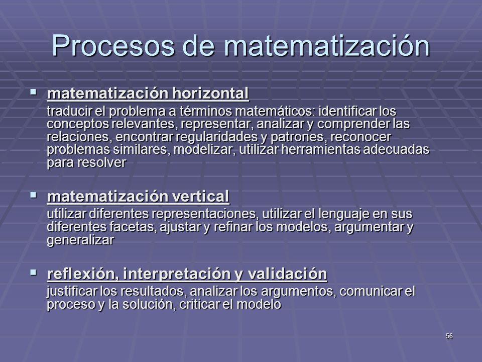56 Procesos de matematización matematización horizontal matematización horizontal traducir el problema a términos matemáticos: identificar los concept