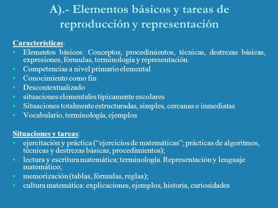 Características: Elementos básicos: Conceptos, procedimientos, técnicas, destrezas básicas, expresiones, fórmulas, terminología y representación. Comp