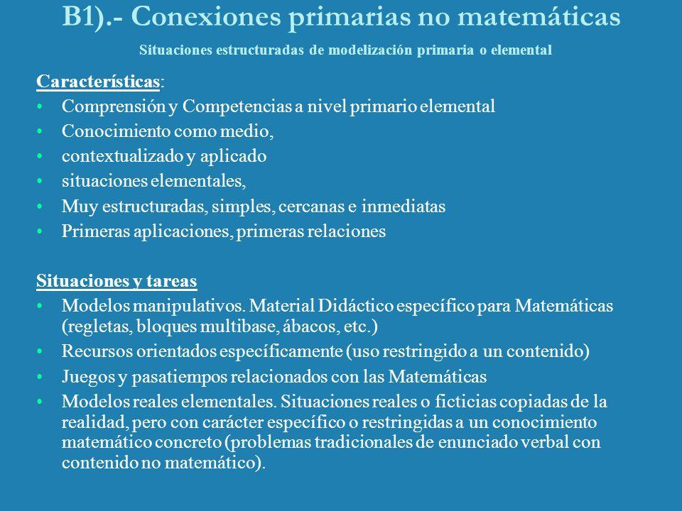 B1).- Conexiones primarias no matemáticas Situaciones estructuradas de modelización primaria o elemental Características: Comprensión y Competencias a