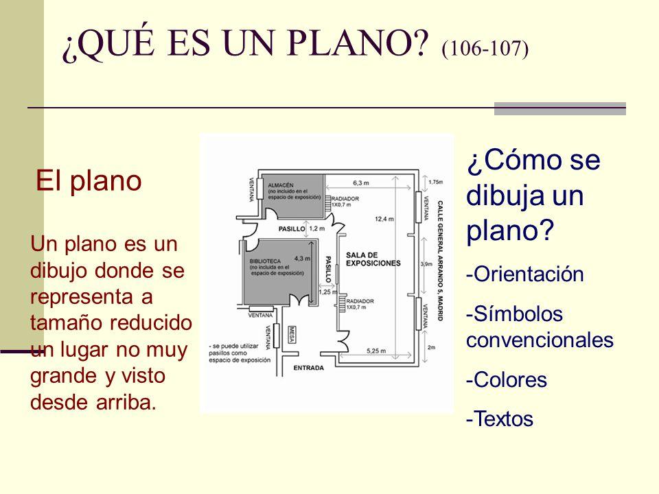 ¿QUÉ ES UN PLANO? (106-107) El plano ¿Cómo se dibuja un plano? -Orientación -Símbolos convencionales -Colores -Textos Un plano es un dibujo donde se r
