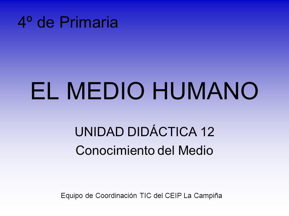 EL MEDIO HUMANO UNIDAD DIDÁCTICA 12 Conocimiento del Medio Equipo de Coordinación TIC del CEIP La Campiña 4º de Primaria